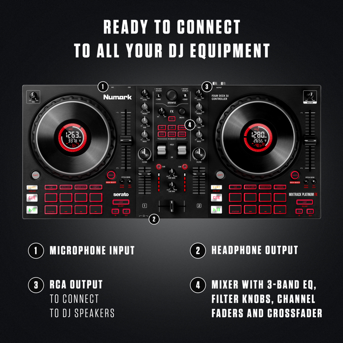 Mixtrack Platinum FX Ready to Connect